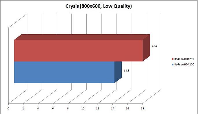 ECS_A890_Crysis