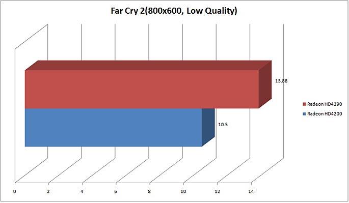 ECS_A890_Farcry2