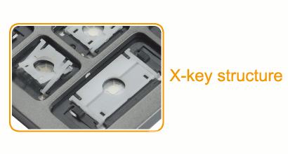 Xkey_Structure