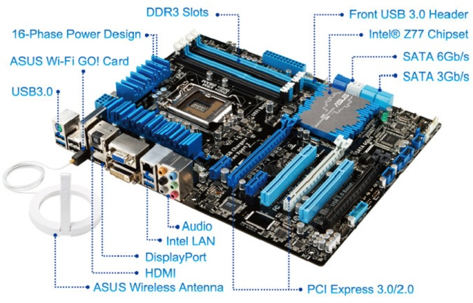 ASUS P8Z77-V Pro Schematic